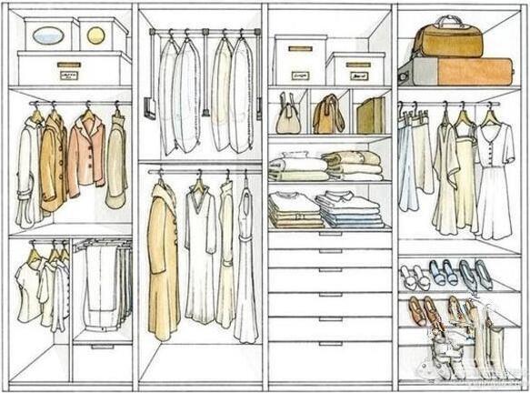 超实用的衣柜内部结构设计图