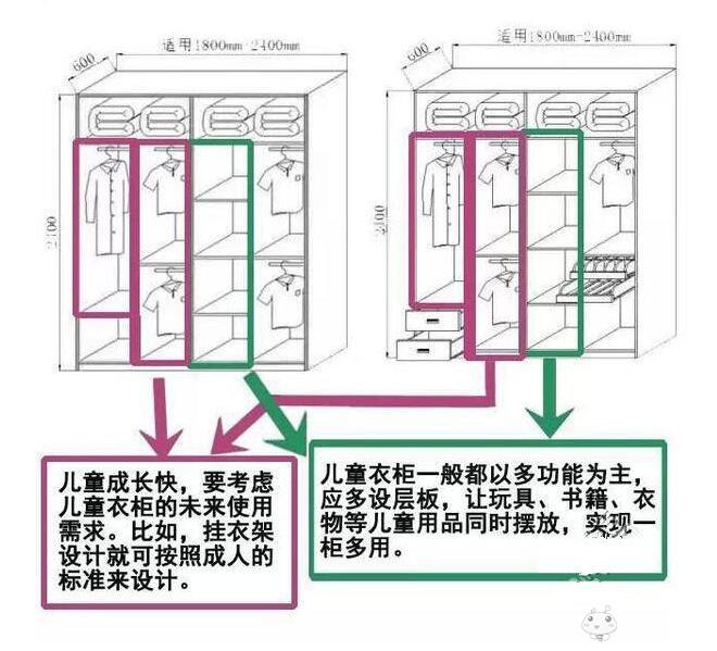 超實用的衣柜內部結構設計圖