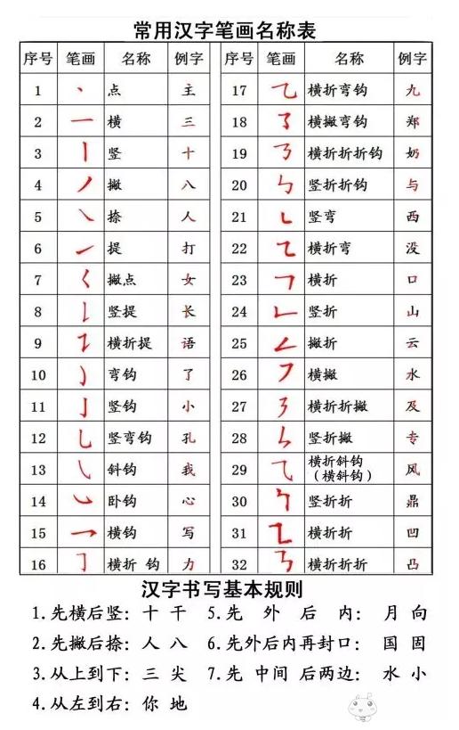 拼音k书写笔顺-国家正式出台汉字书写笔顺规则